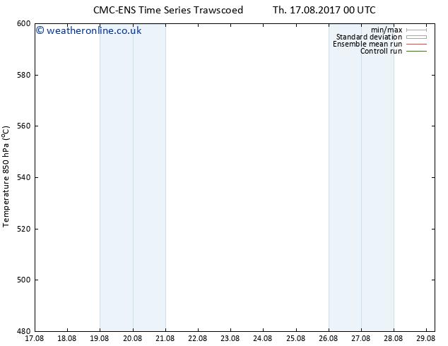 Height 500 hPa CMC TS Sa 19.08.2017 12 GMT