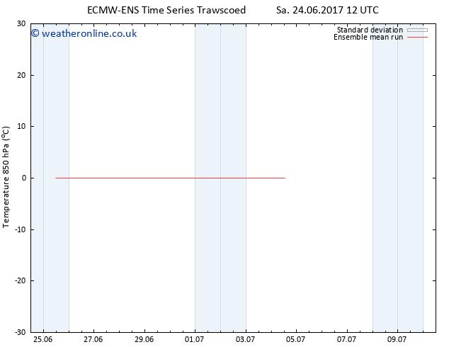 Temp. 850 hPa ECMWFTS Mo 26.06.2017 12 GMT