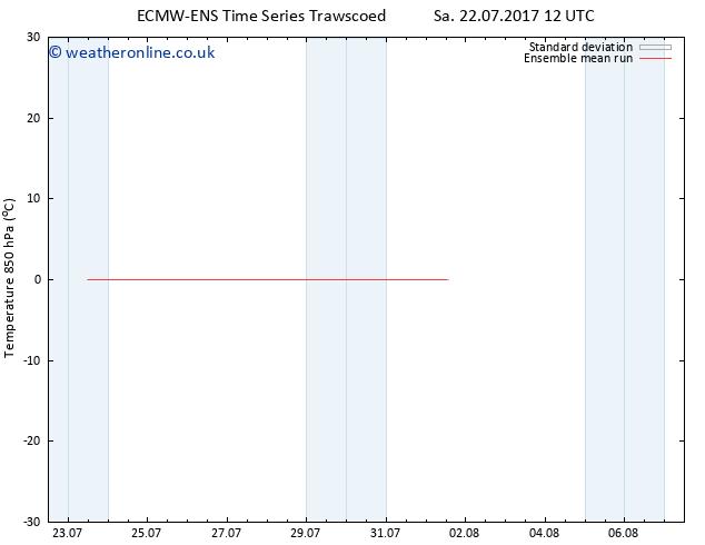 Temp. 850 hPa ECMWFTS Mo 24.07.2017 12 GMT