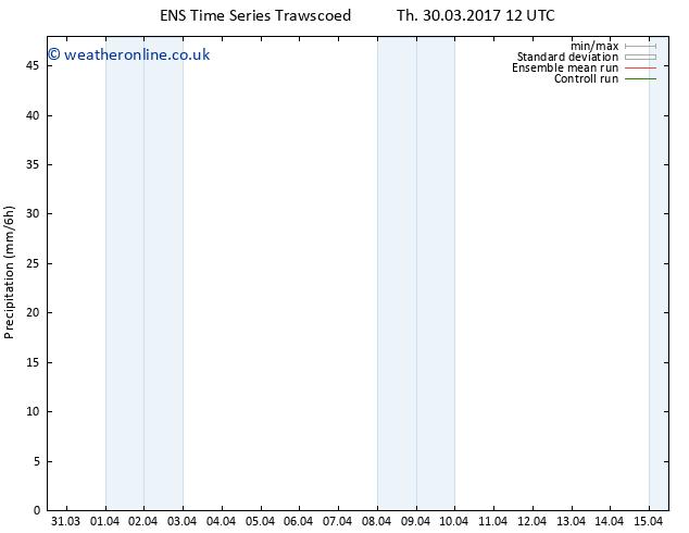 Precipitation GEFS TS Sa 01.04.2017 06 GMT