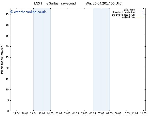 Precipitation GEFS TS Th 27.04.2017 12 GMT