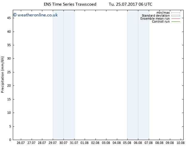 Precipitation GEFS TS Th 27.07.2017 06 GMT