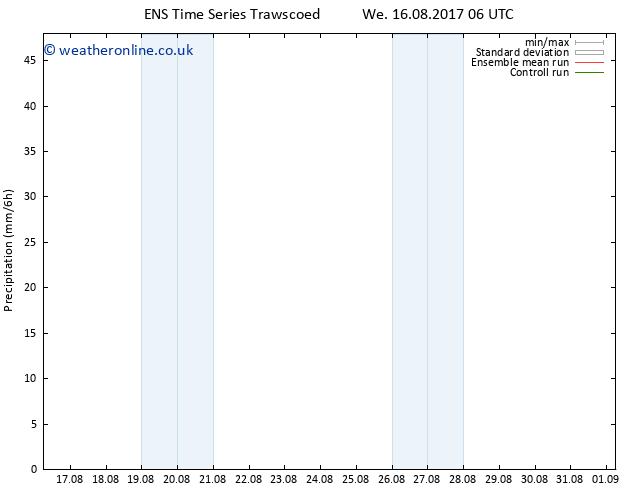 Precipitation GEFS TS Tu 22.08.2017 06 GMT