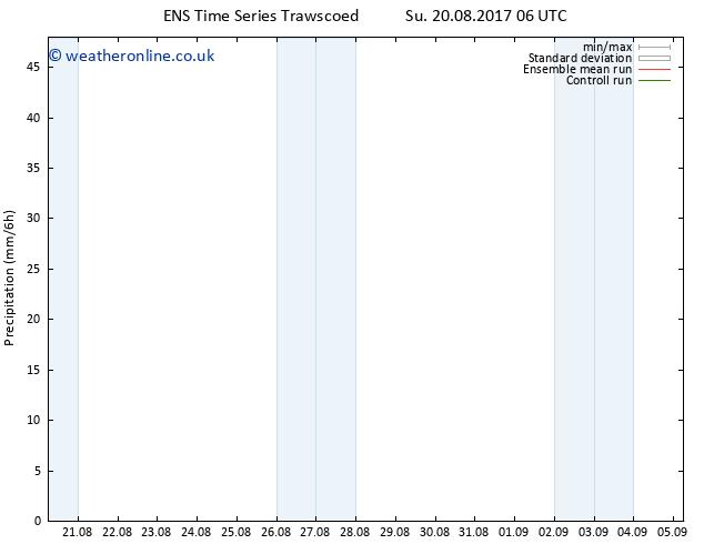 Precipitation GEFS TS Tu 22.08.2017 18 GMT