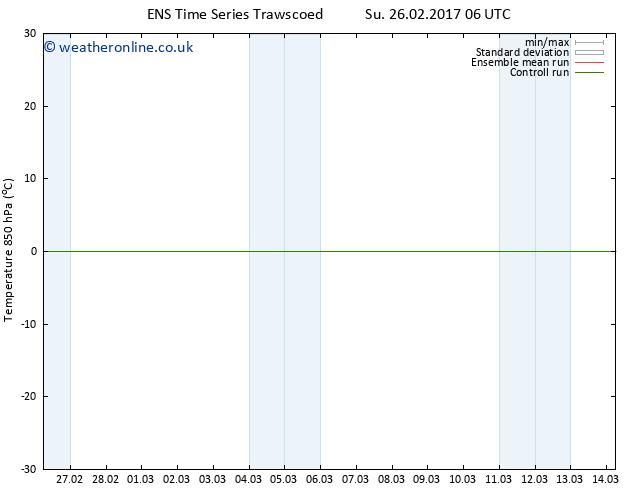 Temp. 850 hPa GEFS TS Mo 27.02.2017 18 GMT