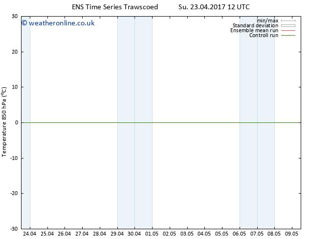 Temp. 850 hPa GEFS TS Su 30.04.2017 12 GMT