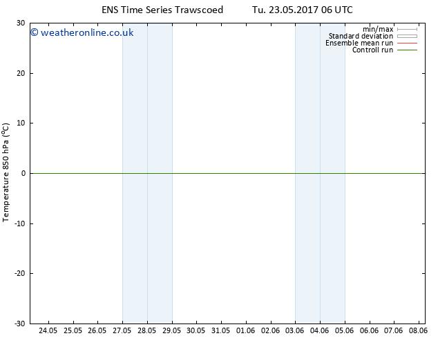 Temp. 850 hPa GEFS TS Th 25.05.2017 06 GMT