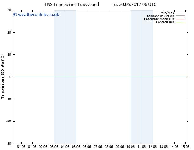 Temp. 850 hPa GEFS TS Th 01.06.2017 12 GMT