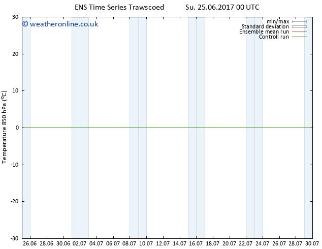 Temp. 850 hPa GEFS TS Su 25.06.2017 06 GMT