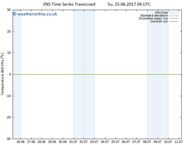 Temp. 850 hPa GEFS TS Tu 27.06.2017 12 GMT