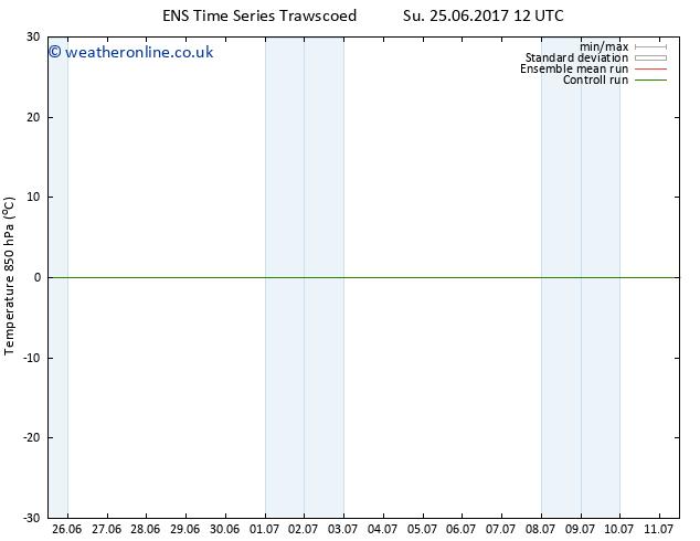 Temp. 850 hPa GEFS TS Sa 01.07.2017 00 GMT