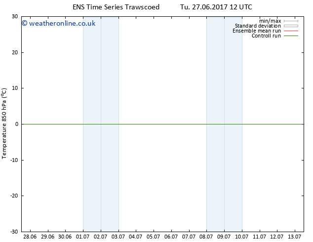 Temp. 850 hPa GEFS TS Tu 27.06.2017 18 GMT