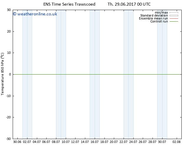 Temp. 850 hPa GEFS TS Fr 30.06.2017 00 GMT