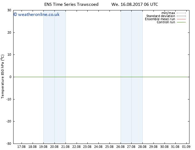 Temp. 850 hPa GEFS TS Th 24.08.2017 06 GMT