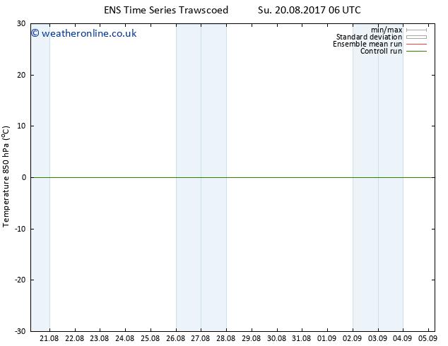 Temp. 850 hPa GEFS TS Mo 21.08.2017 12 GMT