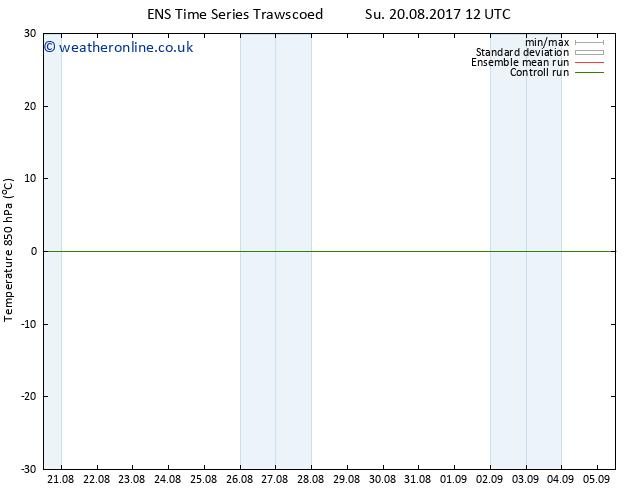 Temp. 850 hPa GEFS TS Th 24.08.2017 18 GMT