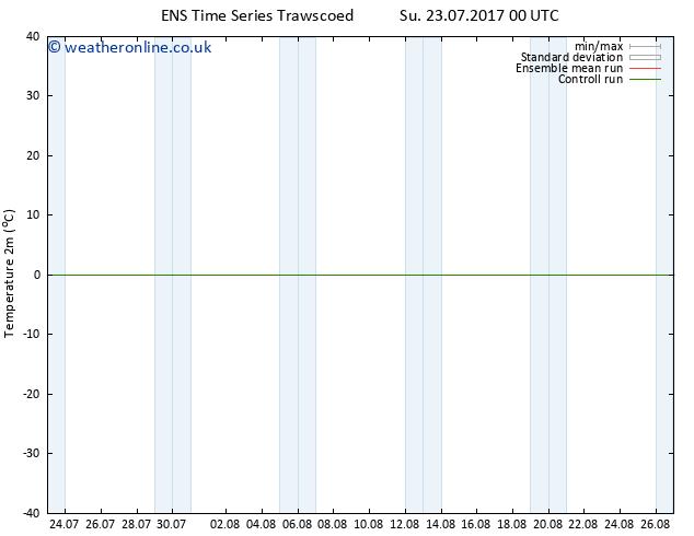 Temperature (2m) GEFS TS Su 23.07.2017 06 GMT