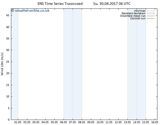 Surface wind GEFS TS Su 30.04.2017 06 GMT