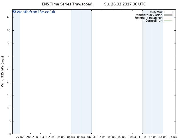 Wind 925 hPa GEFS TS Fr 03.03.2017 18 GMT