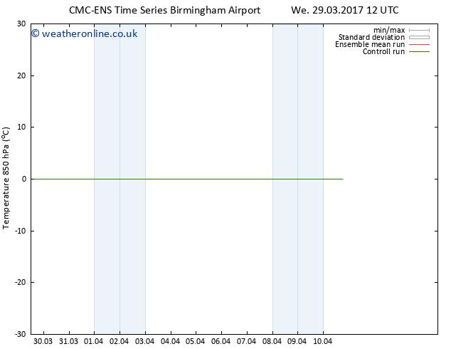 Temp. 850 hPa CMC TS Tu 04.04.2017 12 GMT