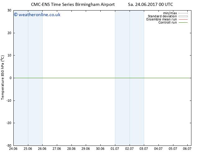 Temp. 850 hPa CMC TS Fr 30.06.2017 00 GMT