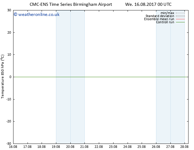 Temp. 850 hPa CMC TS Tu 22.08.2017 00 GMT
