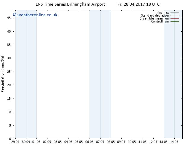 Precipitation GEFS TS Tu 02.05.2017 18 GMT