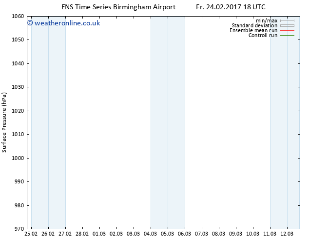 Surface pressure GEFS TS Su 12.03.2017 18 GMT