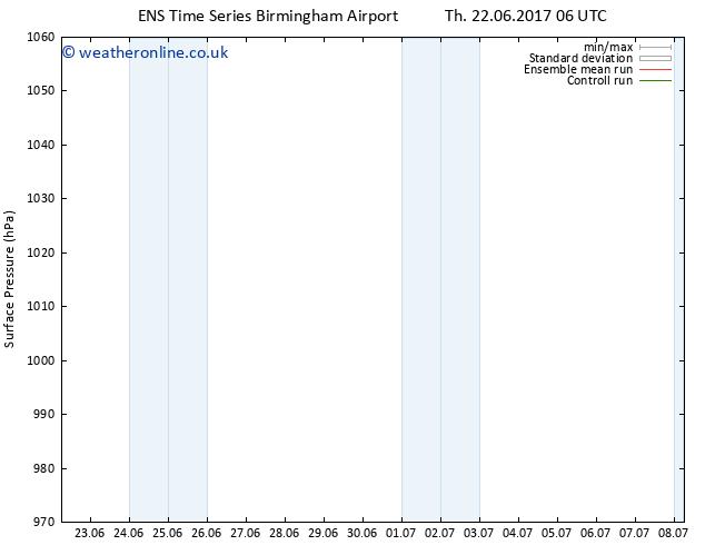 Surface pressure GEFS TS Fr 23.06.2017 12 GMT