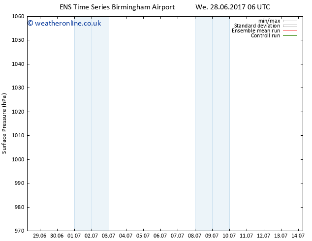 Surface pressure GEFS TS We 28.06.2017 12 GMT