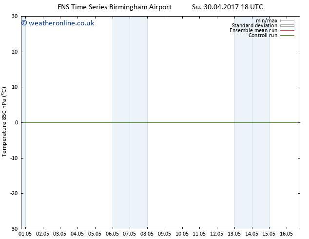 Temp. 850 hPa GEFS TS Th 04.05.2017 06 GMT