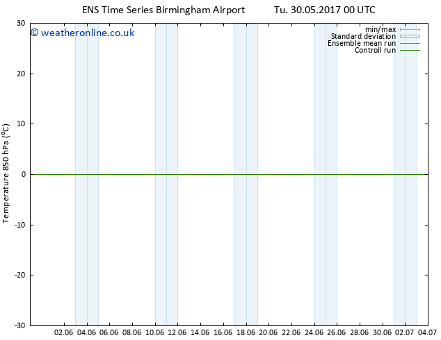 Temp. 850 hPa GEFS TS Tu 06.06.2017 12 GMT