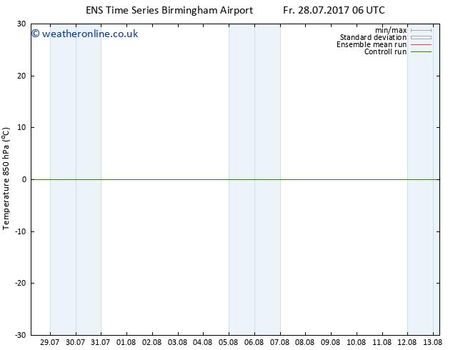 Temp. 850 hPa GEFS TS Fr 04.08.2017 18 GMT