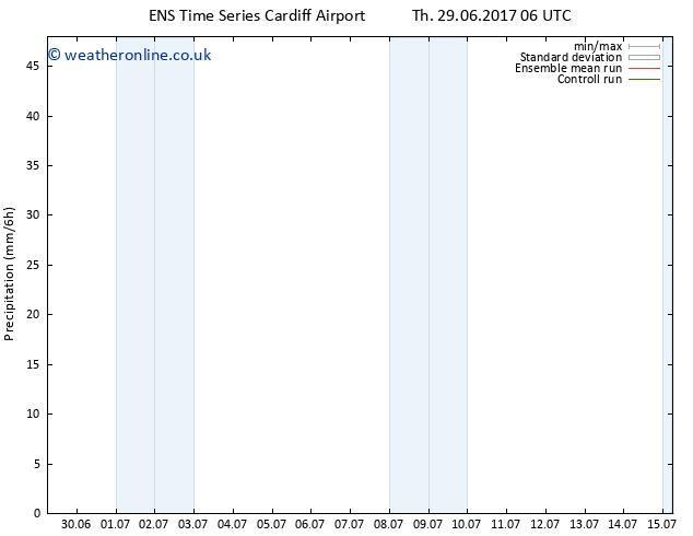 Precipitation GEFS TS Th 29.06.2017 12 GMT