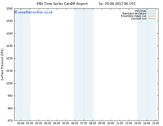 Surface pressure GEFS TS Su 30.04.2017 12 GMT