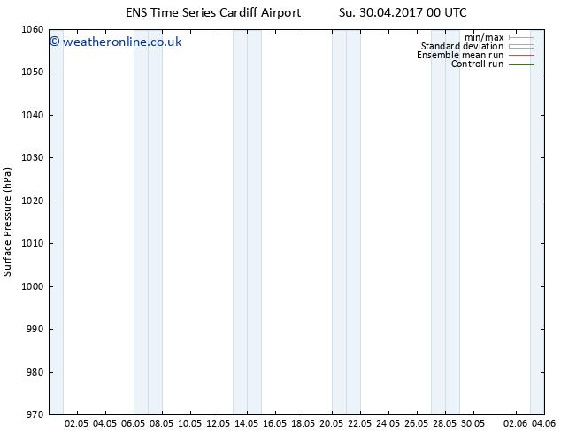 Surface pressure GEFS TS Th 04.05.2017 12 GMT