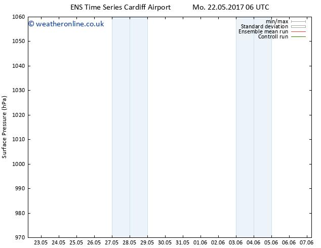 Surface pressure GEFS TS Mo 22.05.2017 18 GMT