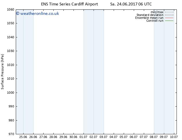 Surface pressure GEFS TS Su 25.06.2017 12 GMT