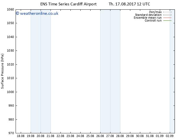 Surface pressure GEFS TS Tu 22.08.2017 12 GMT
