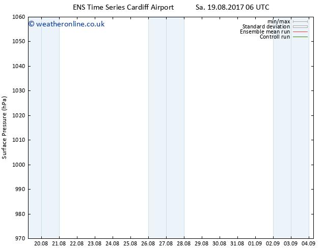 Surface pressure GEFS TS We 23.08.2017 18 GMT