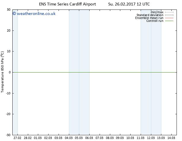 Temp. 850 hPa GEFS TS Mo 27.02.2017 12 GMT