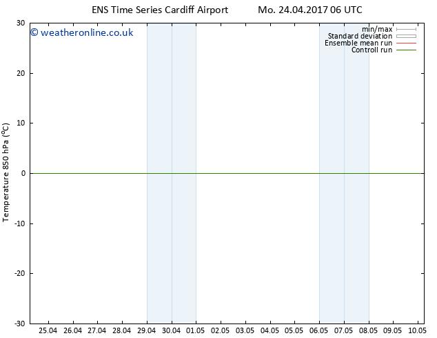 Temp. 850 hPa GEFS TS Tu 25.04.2017 06 GMT