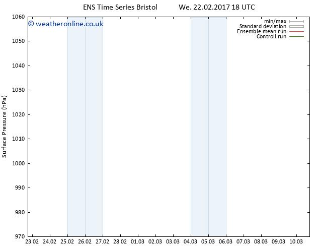 Surface pressure GEFS TS Th 02.03.2017 18 GMT