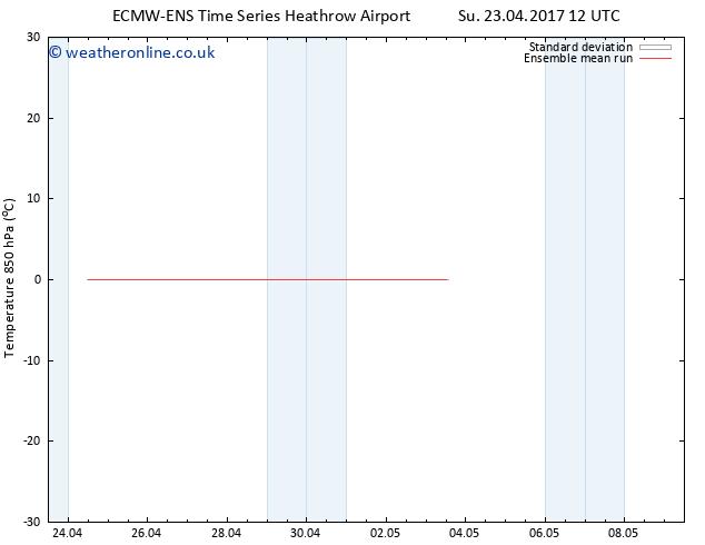 Temp. 850 hPa ECMWFTS Mo 24.04.2017 12 GMT