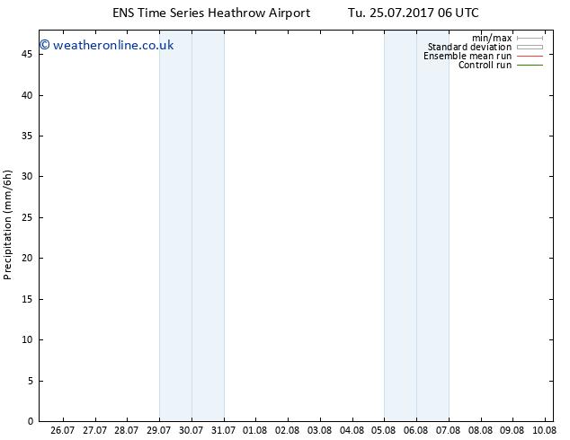 Precipitation GEFS TS Tu 25.07.2017 12 GMT