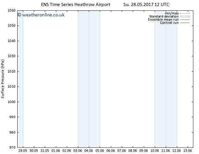 Surface pressure GEFS TS Sa 03.06.2017 12 GMT