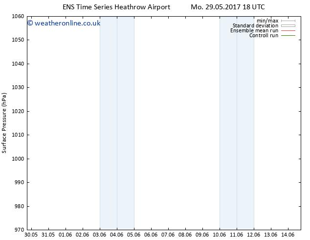 Surface pressure GEFS TS We 31.05.2017 18 GMT