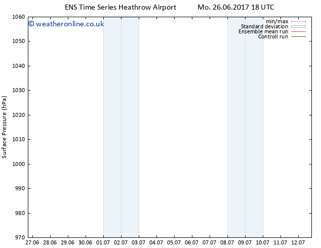Surface pressure GEFS TS Tu 27.06.2017 00 GMT