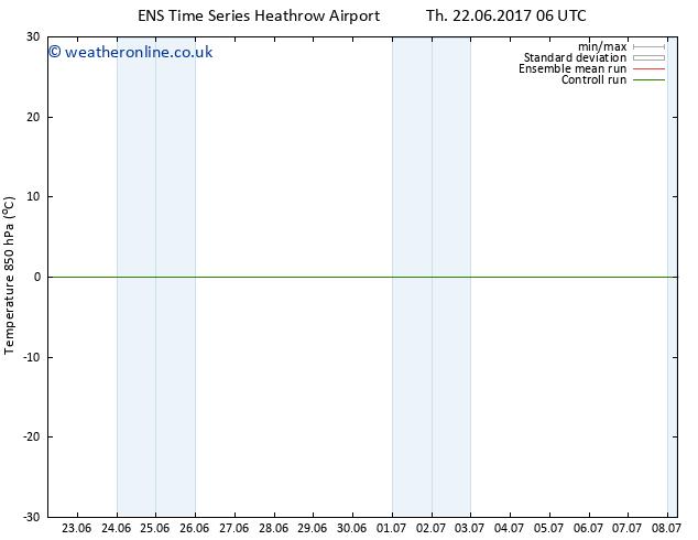 Temp. 850 hPa GEFS TS Th 29.06.2017 06 GMT