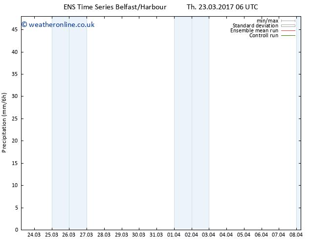 Precipitation GEFS TS Fr 31.03.2017 18 GMT
